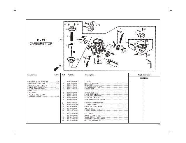 karizma r wiring diagram  zen diagram, wiring diagram