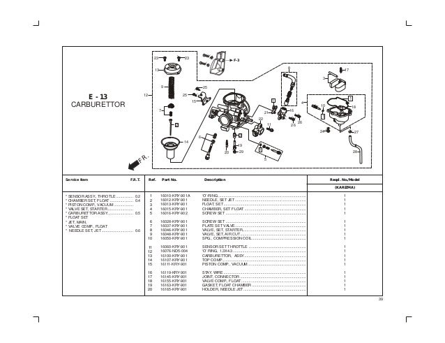 hero honda karizma r wiring diagram karizma r-manual honda xlr 125 r wiring diagram #2