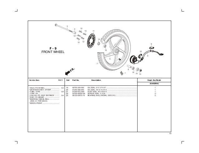 Honda karizma r wiring diagram wiring diagram jzgreentown honda asfbconference2016 Gallery