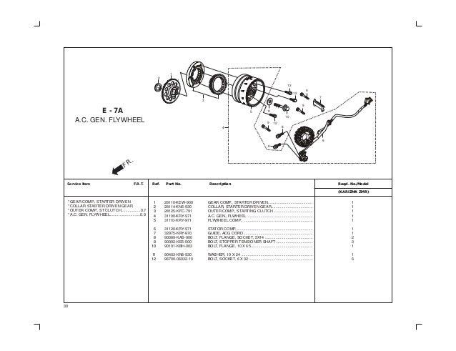 Hero Motorcycle Wiring Diagram : Hero honda karizma r wiring diagram