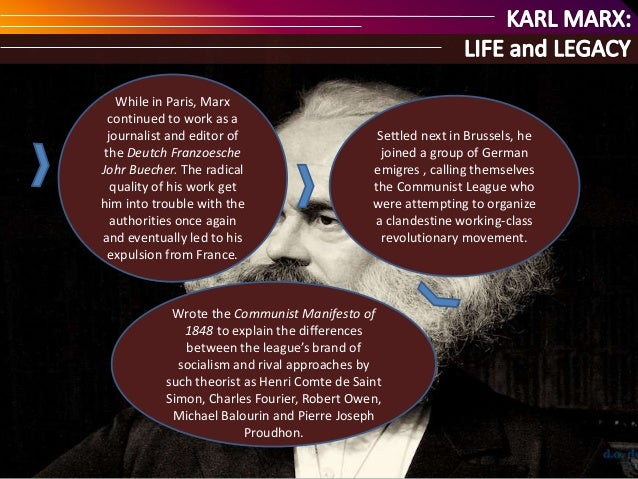 a biography of karl marx a political philosopher Karl jaspers biography - karl jaspers was a german intellectual, who began his career from psychiatry, which he later changed into psychology, before finally succumbing to philosop.