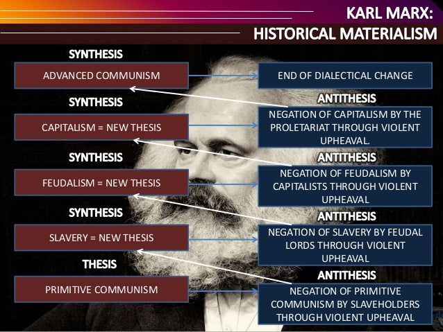 karl marx and his ideas essay At one time people feared communism as a power, which prompted marx to write  the communist manifesto and explain his ideas [tags: biographies karl marx.