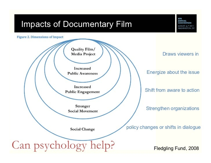 the movie crash social psychology Crash, teachwithmoviesorg create lesson plans from 425 movies and film clips, crash research information about how profiling comes into play in social.