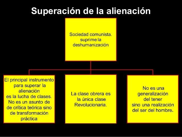 Superación de la alienación