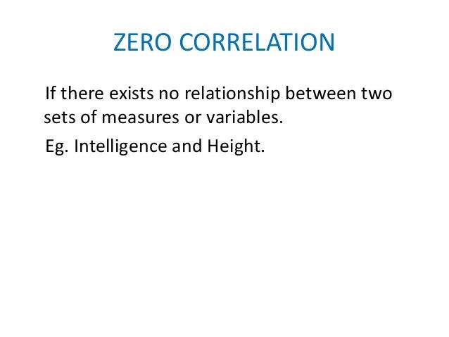 Karl pearson's coefficient of correlation