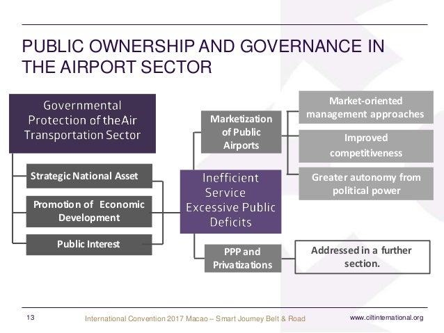public private partnership ppp in transport The contractual and administrative regulation of public-private  public-private partnership  the revision of public transport infrastructure ppp.