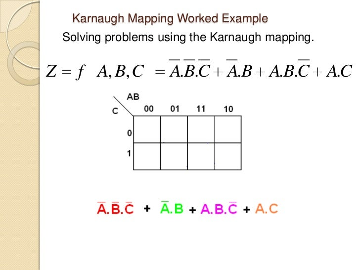 Karnaugh Mapping Worked Example    Solving problems using the Karnaugh mapping.Z     f A, B, C       A.B.C A.B A.B.C AC   ...