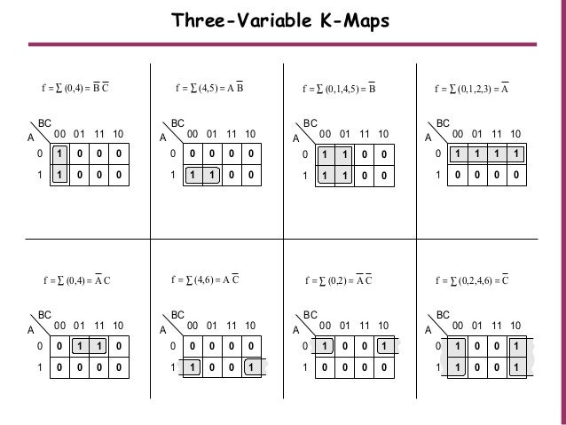 37 Three Variable K Maps