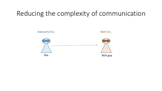 Reducing the complexity of communication You Tech guy Awesome Inc. Meh Inc.