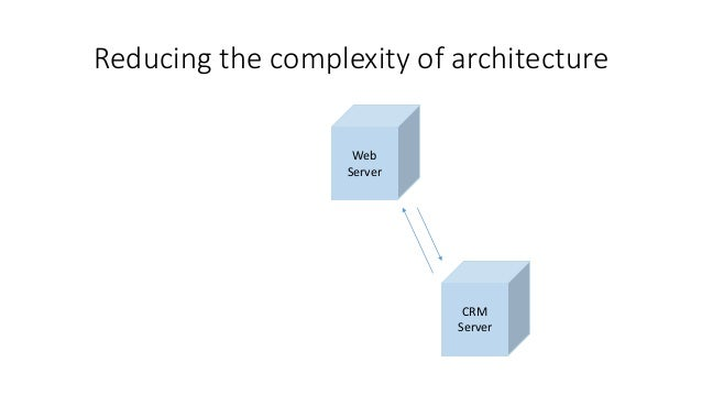 Reducing the complexity of architecture Web Server CRM Server