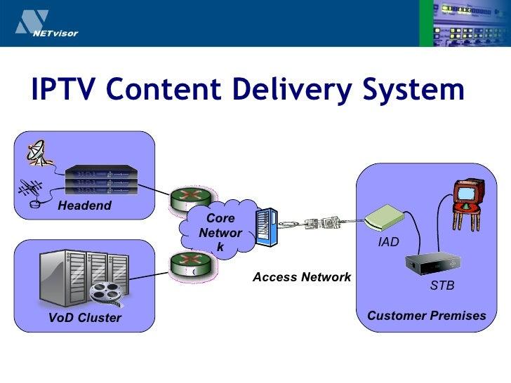 IPTV Set-top box monitoring