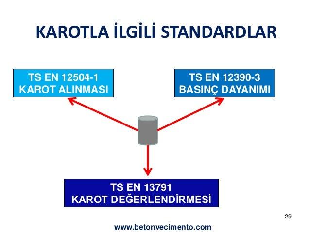 KAROTLA İLGİLİ STANDARDLAR  TS EN 12504-1  KAROT ALINMASI  TS EN 12390-3  BASINÇ DAYANIMI  TS EN 13791  KAROT DEĞERLENDİRM...