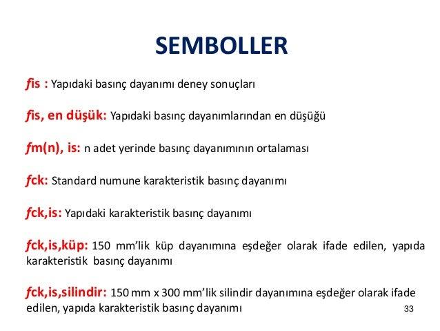 SEMBOLLER  fis : Yapıdaki basınç dayanımı deney sonuçları  fis, en düşük: Yapıdaki basınç dayanımlarından en düşüğü  fm(n)...