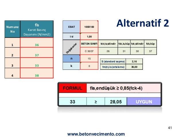 Numune  No  fis  Karot Basınç  Dayanımı (N/mm2)  1 36  2 37  3 33  4 38  EBAT 100X100  l/d 1,00  De ğişk enler  Alternatif...