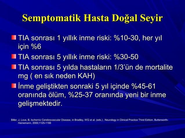 Semptomatik Hasta Doğal SeyirSemptomatik Hasta Doğal Seyir TIA sonrası 1 yıllık inme riski: %10-30, her yılTIA sonrası 1 y...