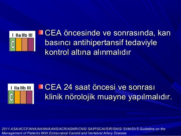CEA'ya gidecek olan hastalardaCEA'ya gidecek olan hastalarda iskemik olayları önlemek için,iskemik olayları önlemek için, ...