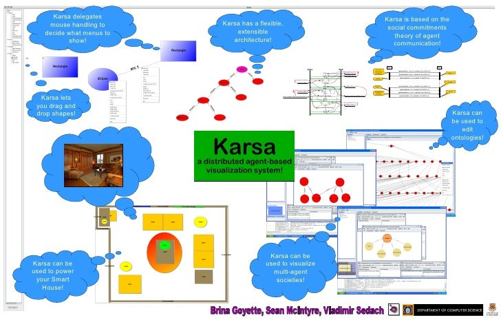 Karsa can be used to power your Smart House! Karsa has a flexible, extensible architecture! Brina Goyette, Sean McIntyre, ...