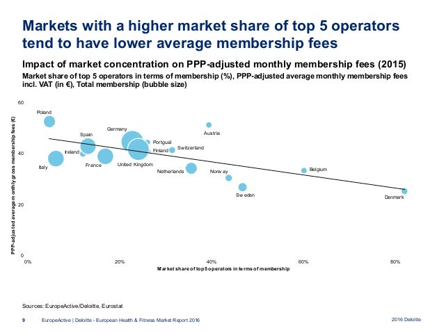 Analog Market Share Study - Research and Markets