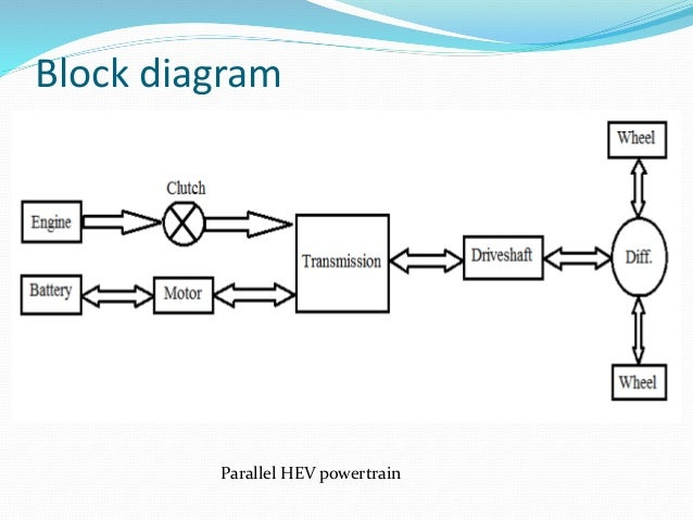 electric and hybrid vehicles rh slideshare net Block Diagram of Computer Hardware Block Diagram