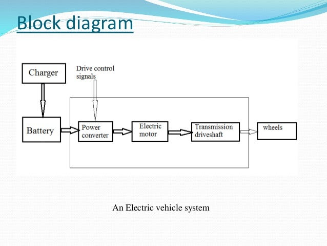 electric and hybrid vehicles 4 638?cb=1452667915 electric and hybrid vehicles automobile systems diagrams at gsmportal.co