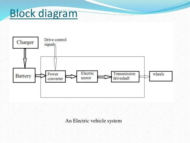 electric and hybrid vehicles rh slideshare net Motor Block Diagram Schematic Block Diagram