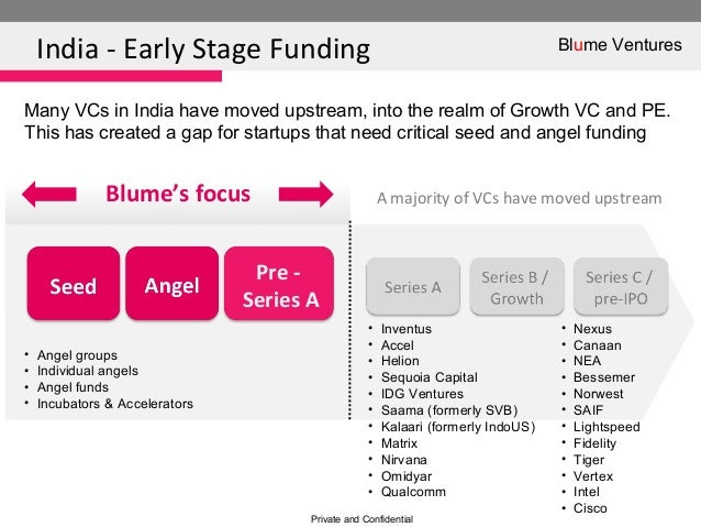 India - Early Stage FundingPrivate and ConfidentialMany VCs in India have moved upstream, into the realm of Growth VC and ...