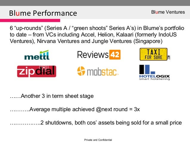 """Blume PerformancePrivate and Confidential6 """"up-rounds"""" (Series A / """"green shoots"""" Series A's) in Blume's portfolioto date ..."""