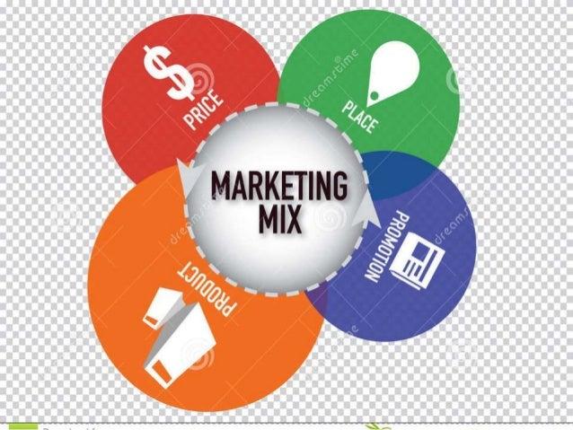 Marketing Mix E Business