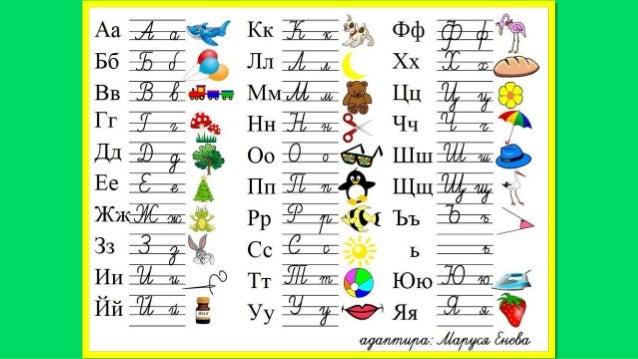 Картинна азбука. Азбучно табло