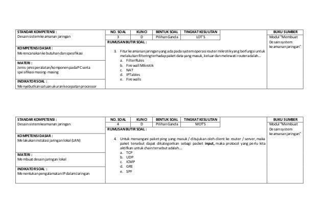 Soal Ujian Semester Genap - Produktif 2   SMK TKJ Slide 3