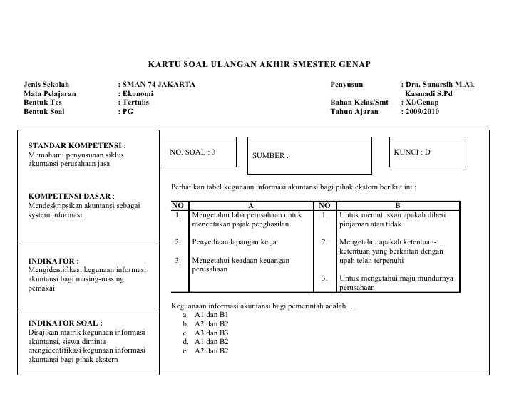 Kumpulan Kartu Soal Bahasa Inggris Sma Kumpulan Soal Bahasa Inggris Smp Sma Ujian Nasional Smp