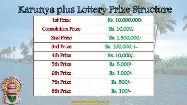 Kerala Lottery Result Karunya Plus
