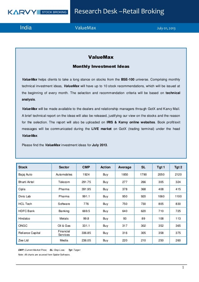1 Research Desk –Retail Broking India ValueMax July 01, 2013 Stock Sector CMP Action Average SL Tgt 1 Tgt 2 Bajaj Auto Aut...