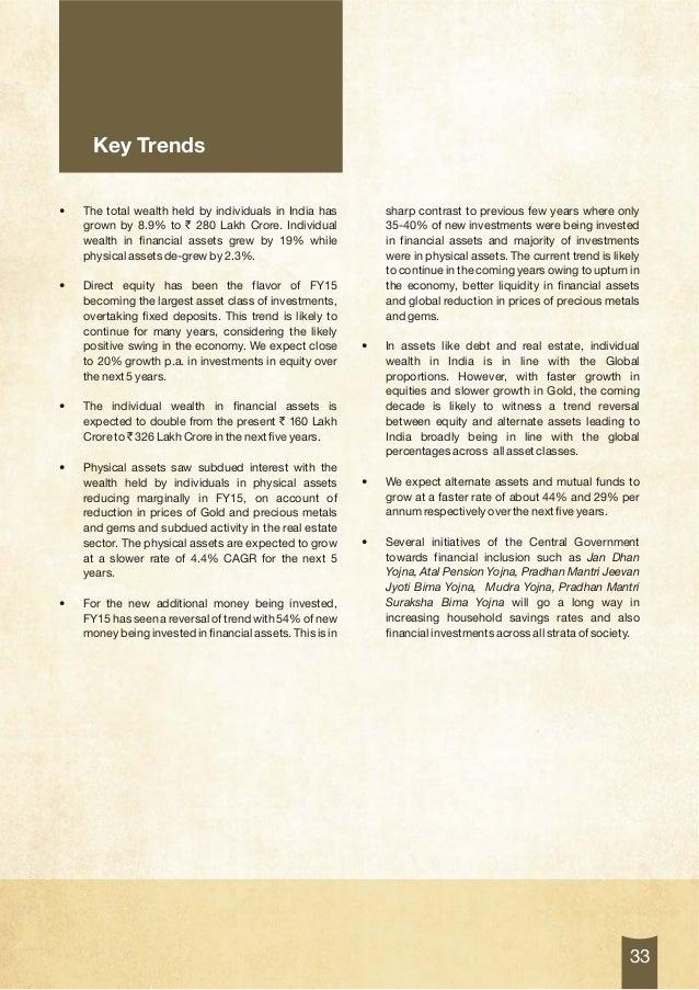 India Wealth Report 2015