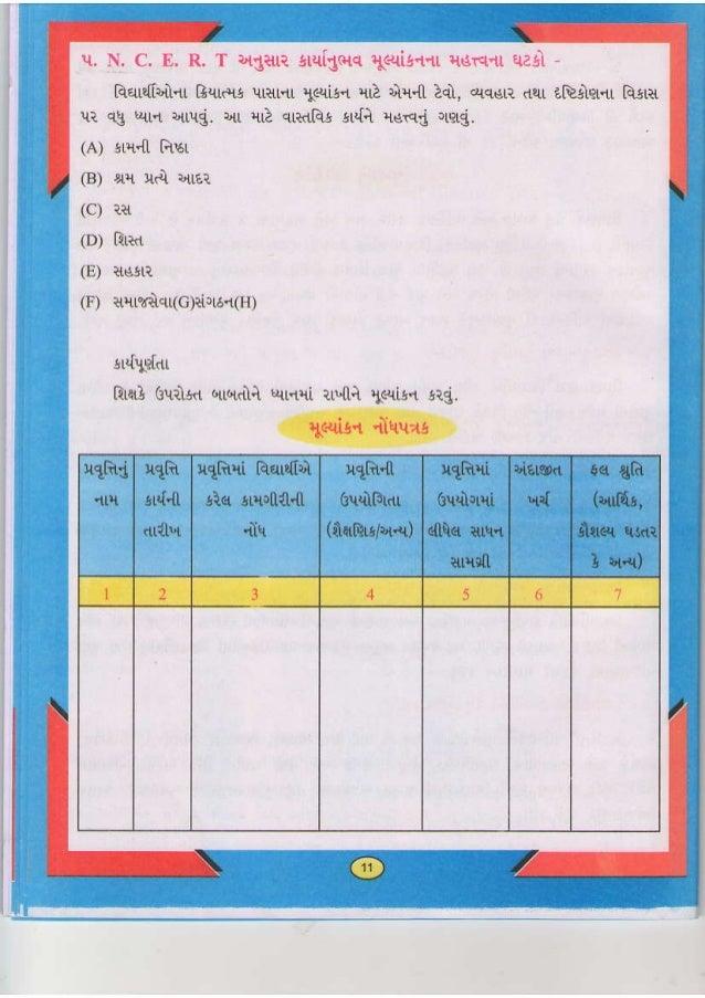 Karyanubhav std 1 to 8 TE