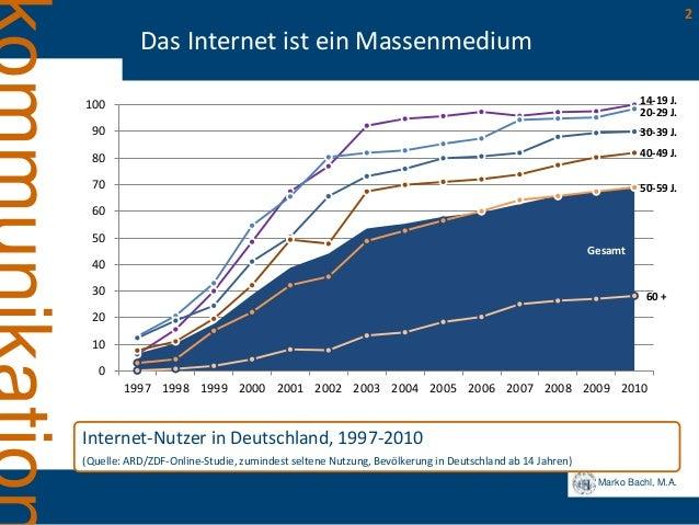 Marko Bachl, M.A. 2 Das Internet ist ein Massenmedium Internet-Nutzer in Deutschland, 1997-2010 (Quelle: ARD/ZDF-Online-St...