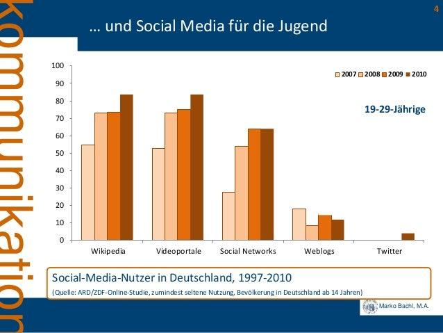 Marko Bachl, M.A. 4 … und Social Media für die Jugend Social-Media-Nutzer in Deutschland, 1997-2010 (Quelle: ARD/ZDF-Onlin...