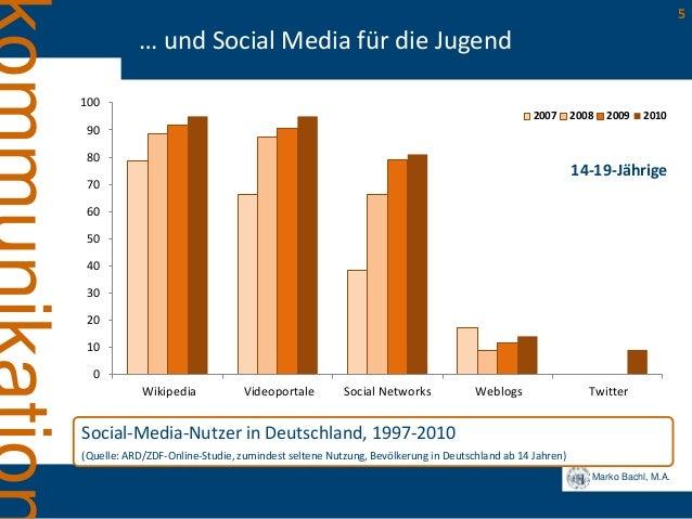 Marko Bachl, M.A. 5 … und Social Media für die Jugend Social-Media-Nutzer in Deutschland, 1997-2010 (Quelle: ARD/ZDF-Onlin...