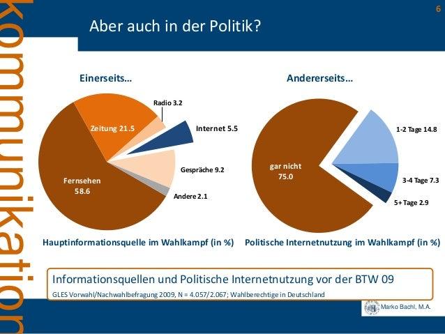 Marko Bachl, M.A. 6 Aber auch in der Politik? Informationsquellen und Politische Internetnutzung vor der BTW 09 GLES Vorwa...