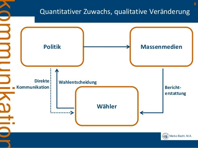 Marko Bachl, M.A. 8 Quantitativer Zuwachs, qualitative Veränderung Politik Massenmedien Wähler WahlentscheidungDirekte Kom...