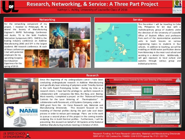 Research, Networking, & Service: A Three Part Project Kathryn L. Ashby, University of Louisville Class of 2016 Networking ...
