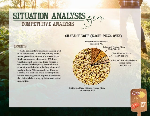 lean cuisine swot analysis - the swot analysis (abbreviation for strengths, weaknesses, opportunities and threats) is an essential tool in marketing for understanding and supporting decision .