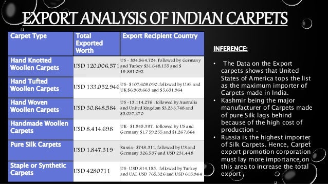 indian power sector scenario an analysis Power sector in india the financial health of a country is to a large extent dependent on the consumption and affordability of power power scenario in the.