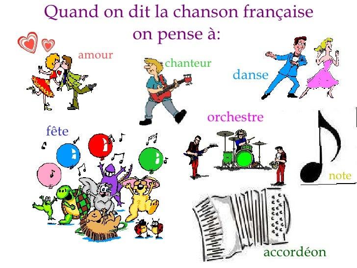 La Chanson Française, Par Kasia GRYBSKA, Étudiante De 3ème