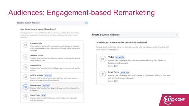 Audiences: Engagement-based Remarketing