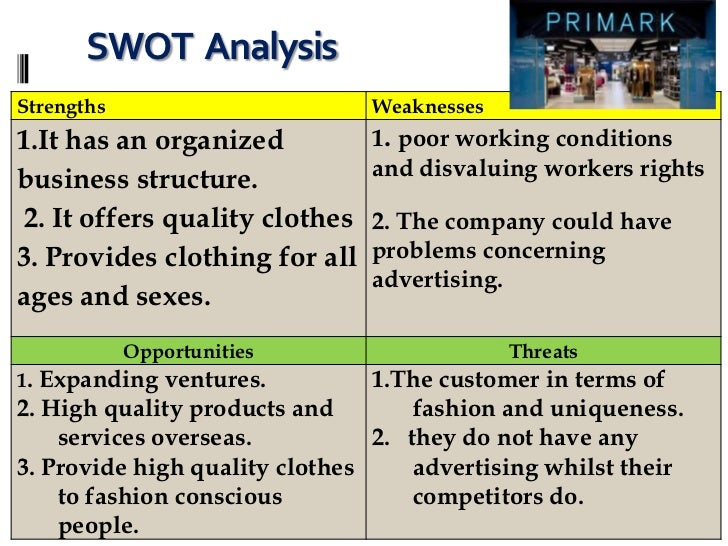 the research and analysis project primark Chapter 3 research methodology 31 introduction  procedures used for the analysis of the research questions of this study are described below  exploring the dimensions of software risk in software projects research question 1 what are the project specific risk factors that impact the success and the three performance constructs (budget.