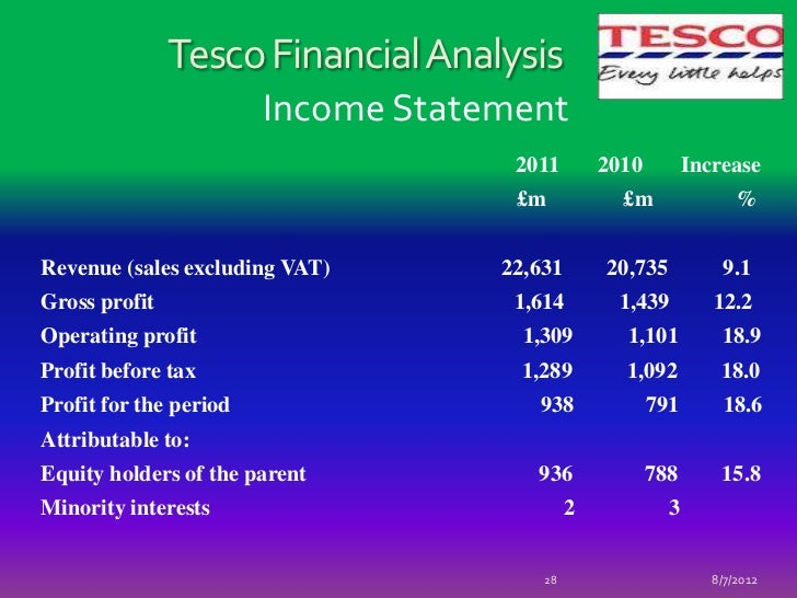 tesco financial analysis Financial analysis assignment tesco plc: tesco plc is one of the most strongest and powerful retail players in the uk that has been growing at the significant pace, from the customers' point of views.
