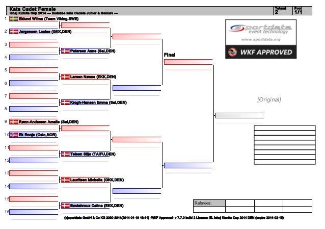 Tatami  Ishøj Kumite Cup 2014 --- Includes kata Cadets Junior & Seniors ---  1  1/1  Eklund Wilma (Team Viking,SWE)  2  Po...