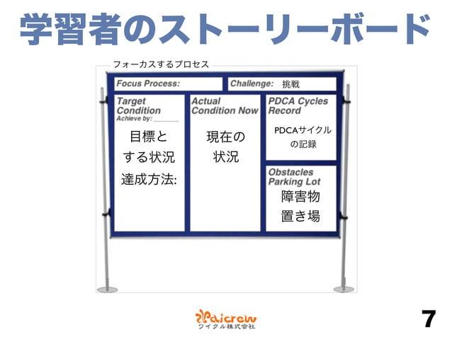 3. 次の目標となる状況を決める ‣折れ線グラフに目標値の線を引いて、 目標とする状況に貼り付ける ‣障害物置き場に障害物を列挙する (TODOリストではない) 8
