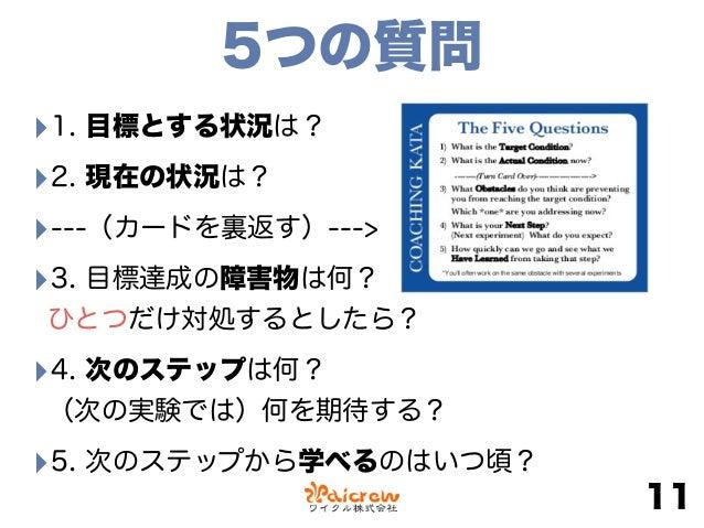 前回のステップに関する質問 ‣1. 前回のステップで 計画したことは何? ‣2. 何を期待した? ‣3. 実際に起きたことは何? ‣4. 何を学んだ? ‣---> 5つの質問の3に戻る 12